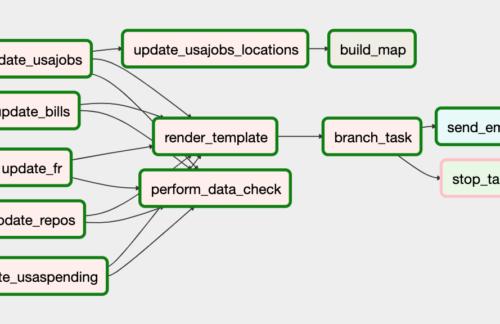 Gather Gov API Aggregator